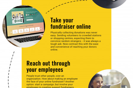 How to fundraise better Infographic