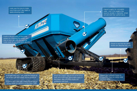 How to Gear-up Your Grain Cart Infographic
