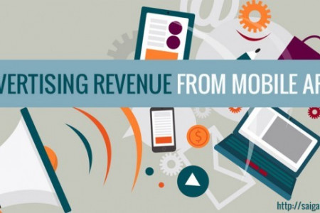 How to Generate Advertising Revenue from Mobile Apps Infographic