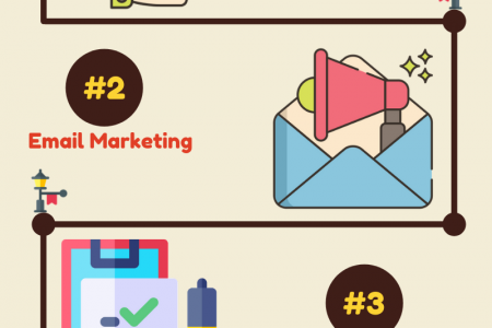 How To Generate Leads Everyday? Infographic
