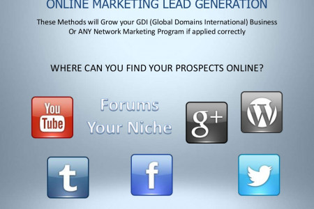 How to Generate Leads for Network Marketers Infographic
