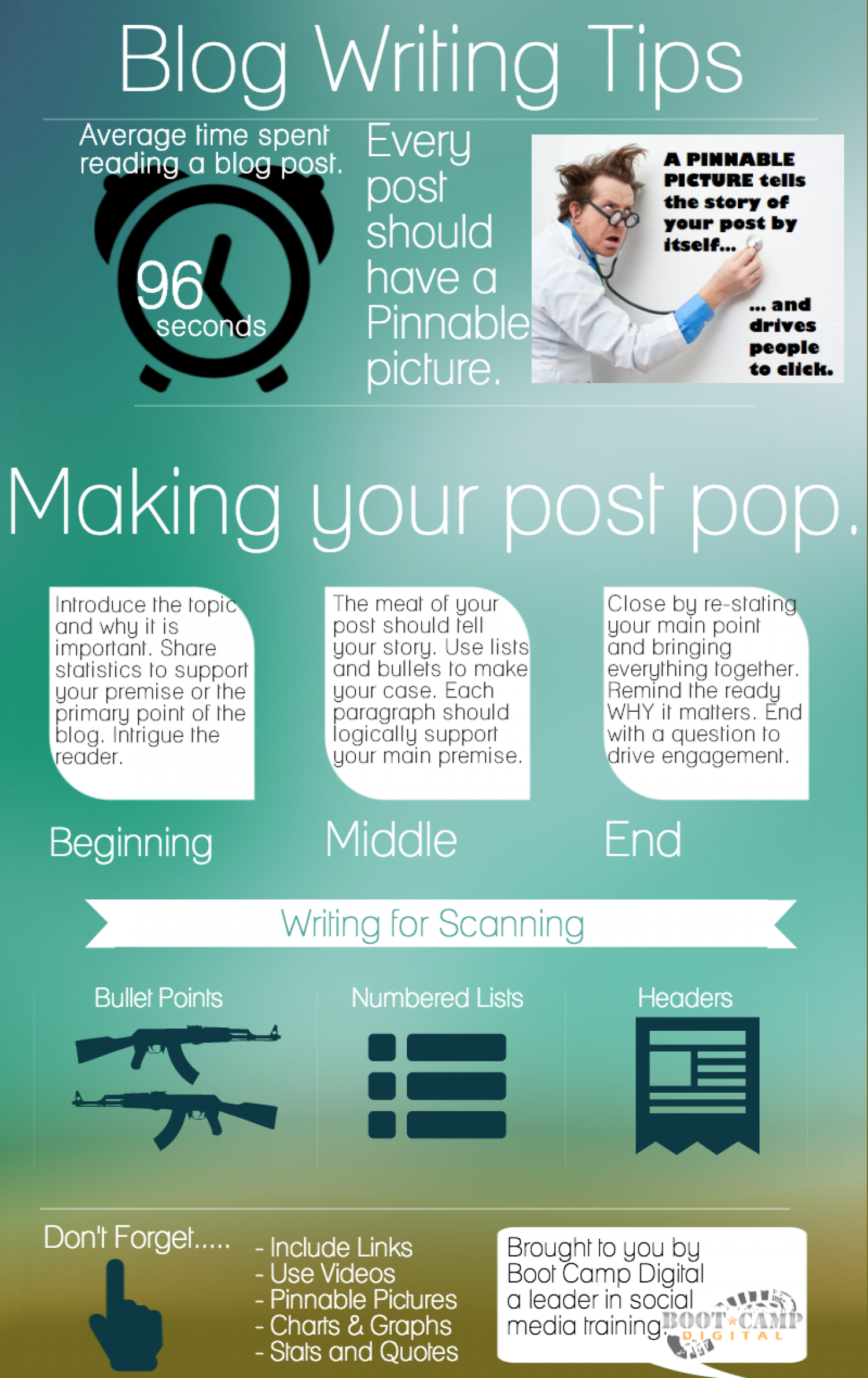 How to Generate Sales from Your Blog in 96 Seconds Infographic