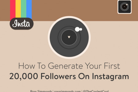How To Generate Your First 20,000 Followers On Instagram Infographic