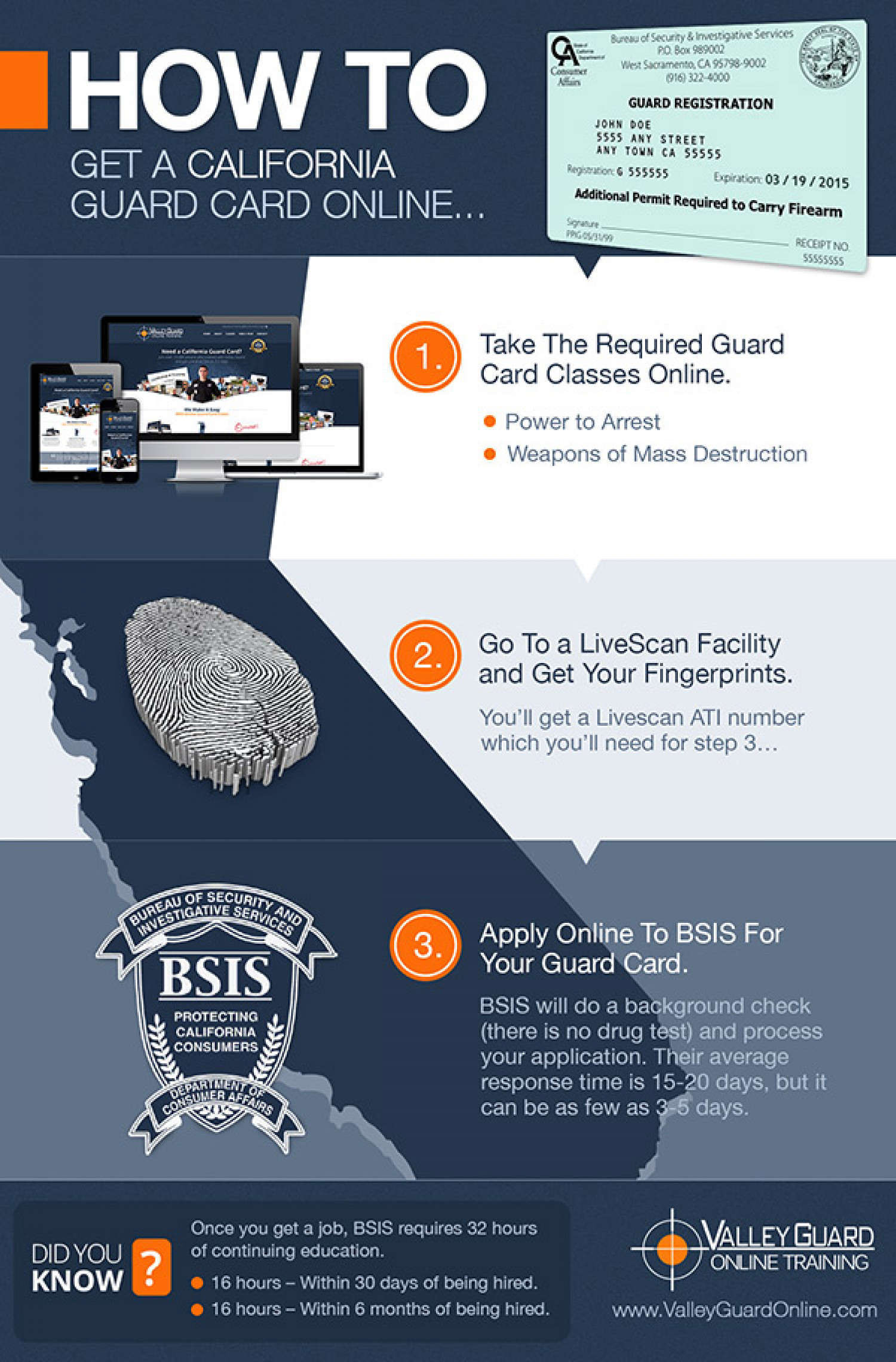 How to Get a California Guard Card Online Infographic
