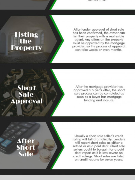 How To Get A Mortgage After A Short Sale Infographic