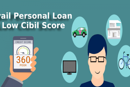 How to Get A Personal Loan with Credit Score of 550 Or Less? Infographic
