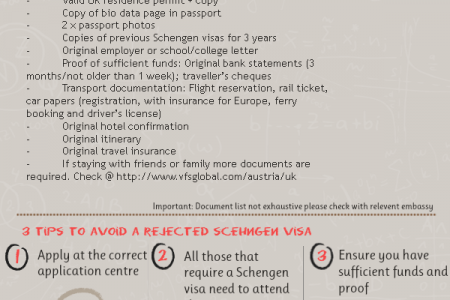 How to get an Austrian Schengen Visa  Infographic