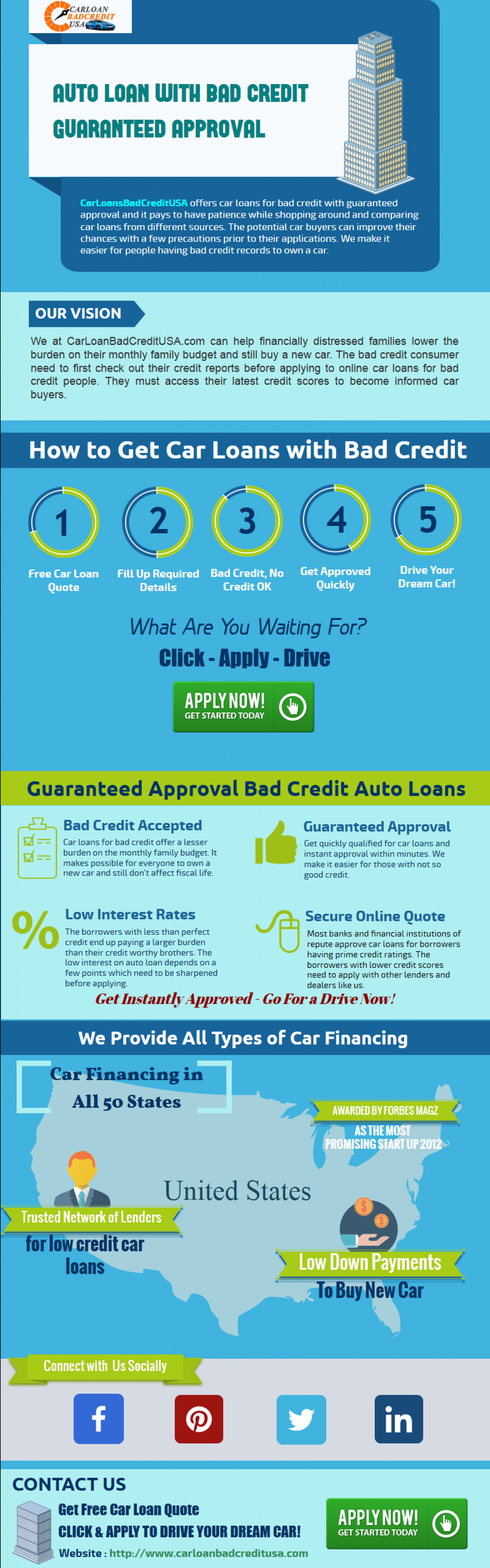 How to Get Auto Loan with Bad Credit Guaranteed Approval | Visual.ly