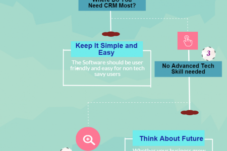 How to Get Best CRM Software Infographic