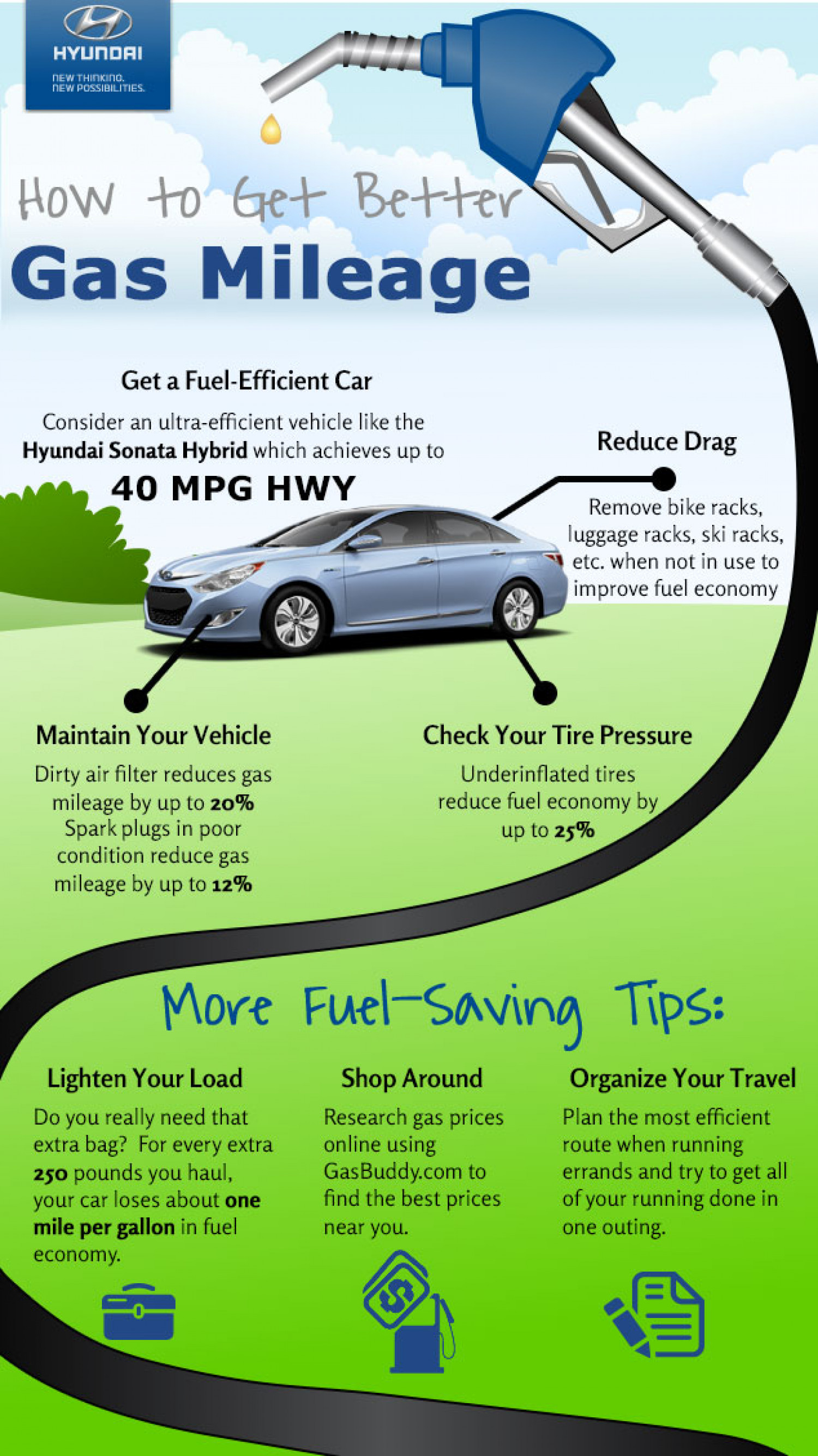 How to Get Better Gas Mileage Infographic