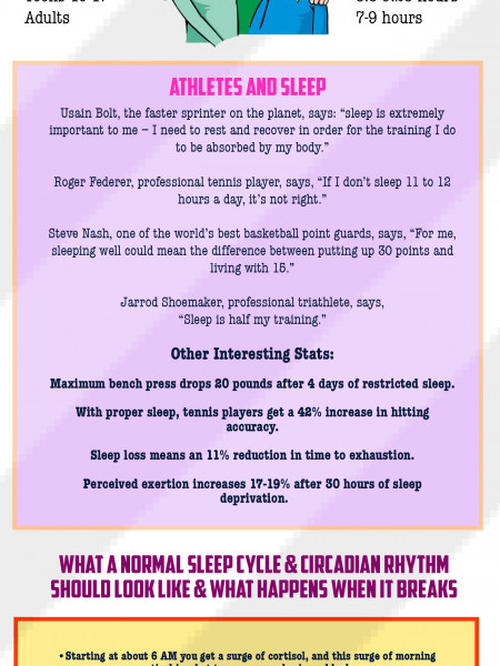 How To Get Better Sleep Infographic