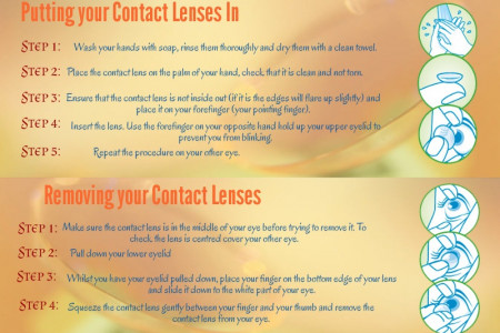 How To Get Contact Lenses for the First Time Infographic