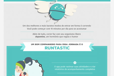 How to get in shape with Runtastic App Infographic