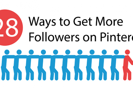 How to Get More Followers on Pinterest [Infographic] Infographic
