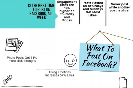 How To Get More Interactions On Facebook [Infographic] Infographic