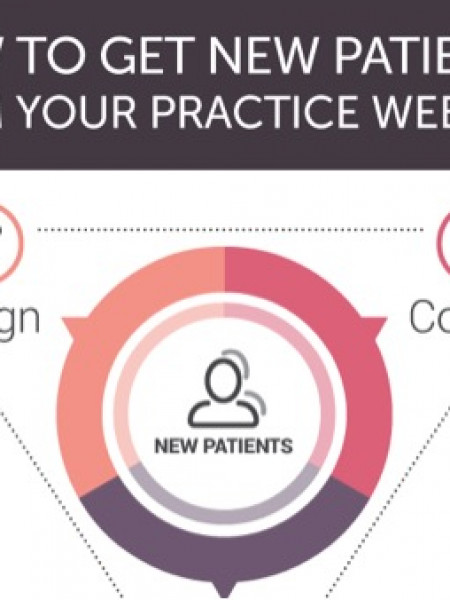 How to Get New Patients From Your Practice Website Infographic