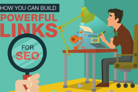How to Get Powerful Links for SEO, While Staying in Google's Guidelines Infographic