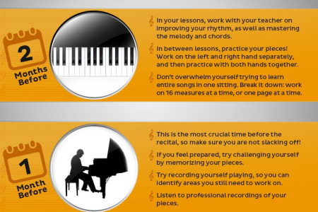 How to Get Ready for Your First Piano Recital Infographic