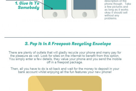 How To Get Rid OF An Old Smartphone Infographic