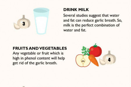 How to Get Rid of Garlic Breath? – 7 Top Natural Ways Infographic