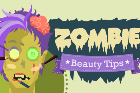 How to get RID of the Zombie Look Infographic