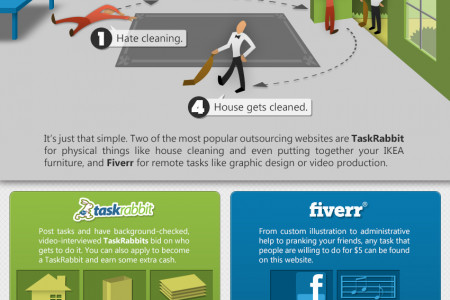 How to Get Stuff Done (Without Actually Doing It) Infographic