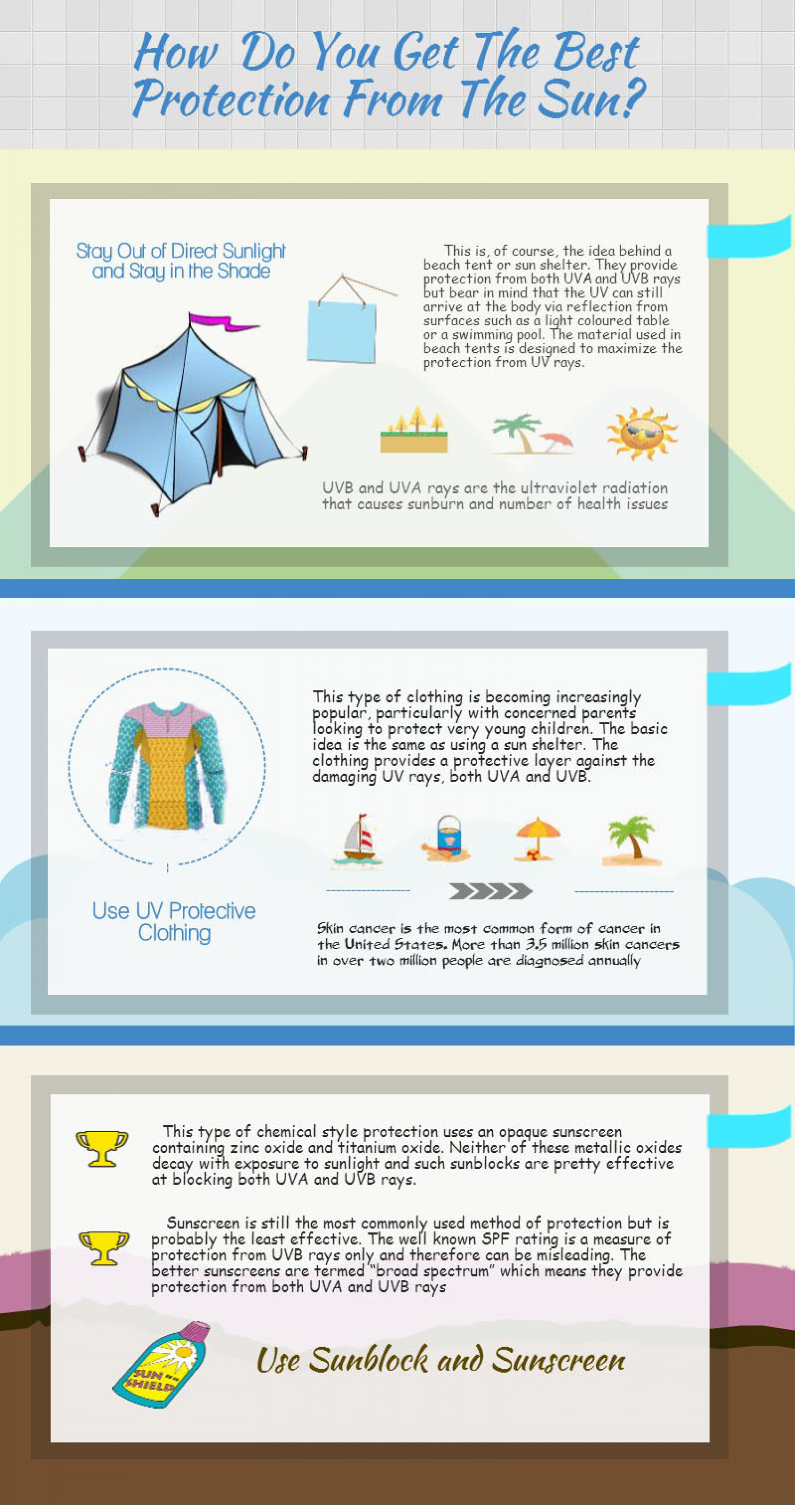 How to get the best protection from the sun Infographic