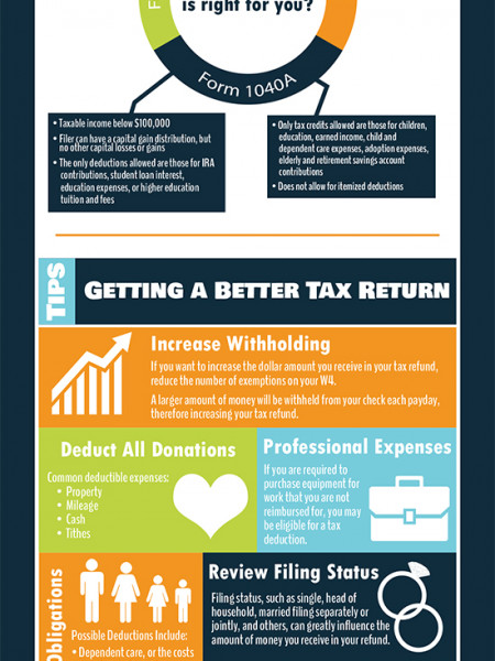 How To Get The Most From Your Tax Refund Infographic