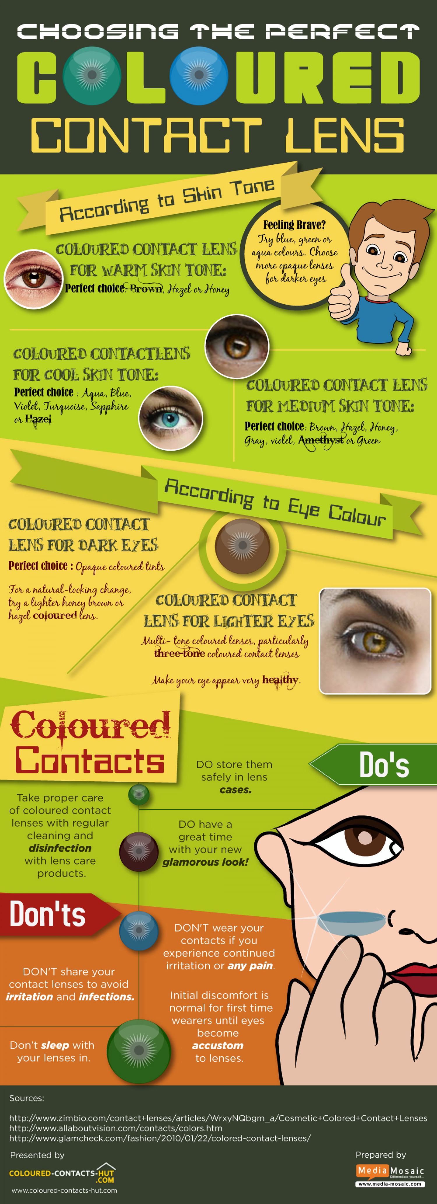 How To Get The Perfect Coloured Contact Lens? Infographic