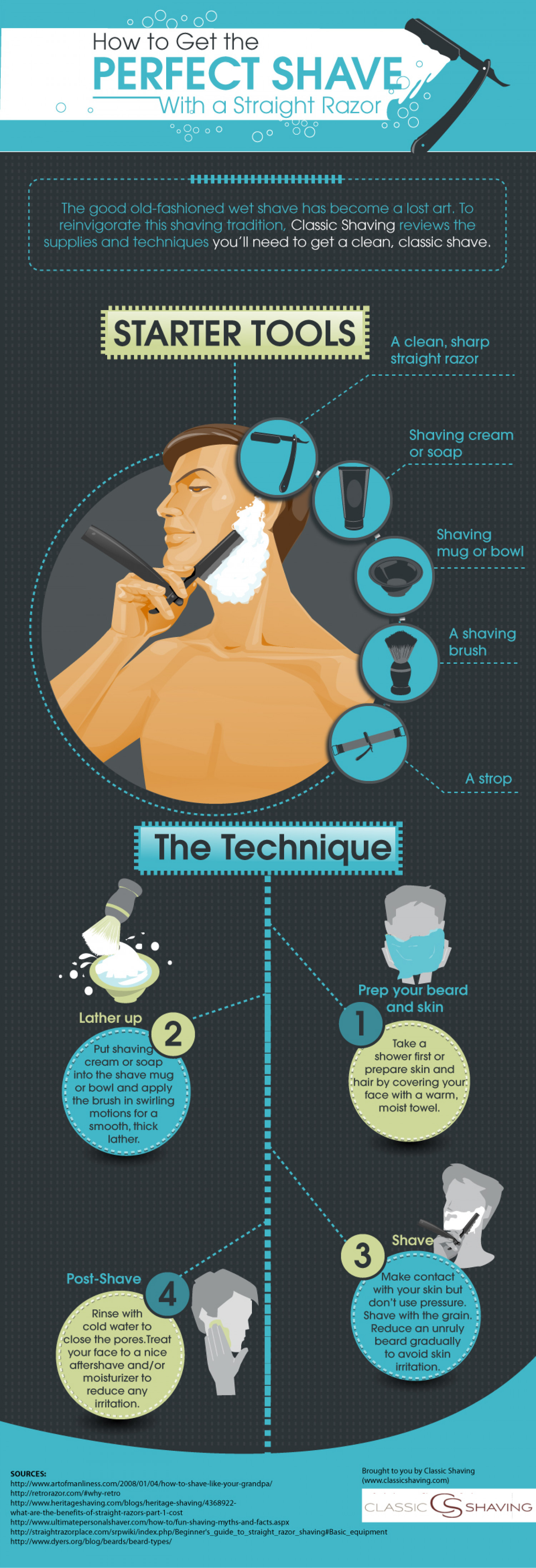 How to Get the Perfect Shave With a Straight Razor Infographic