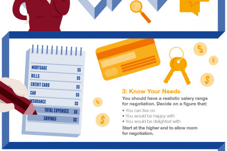 How to get the salary you want Infographic