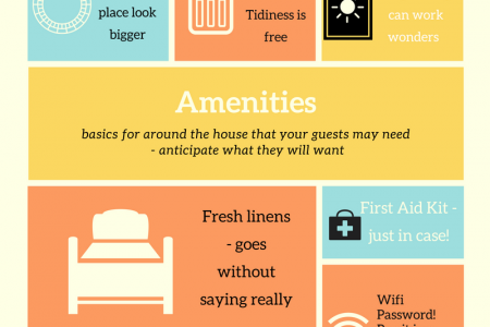 How to get your London home Airbnb ready Infographic