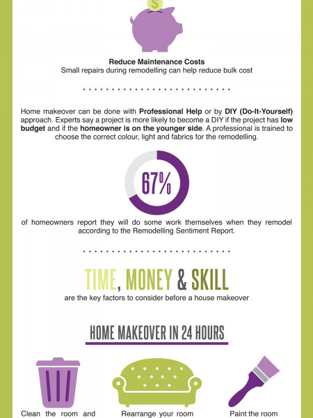 How to Give Your House a Makeover in Under 24 Hours Infographic