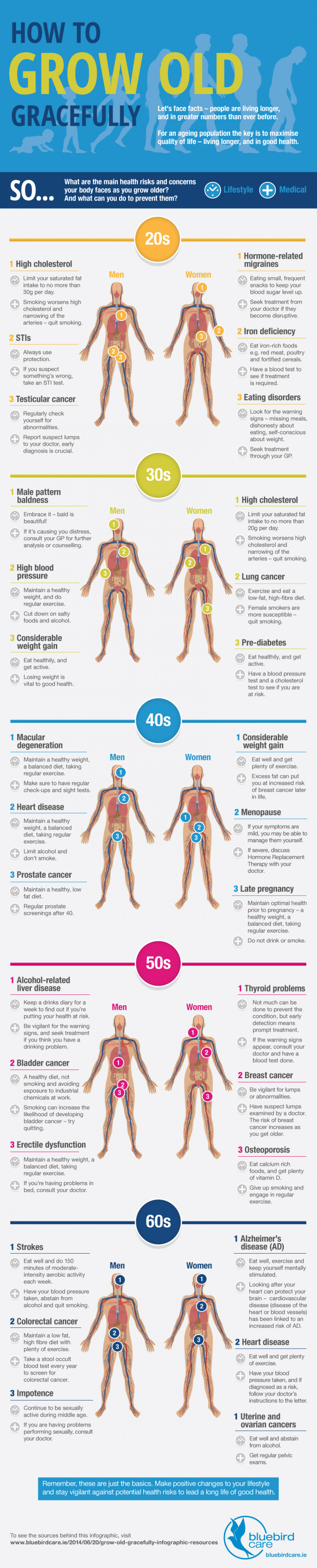 How To Grow Old Gracefully Infographic