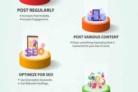 How to grow your LinkedIn page Infographic