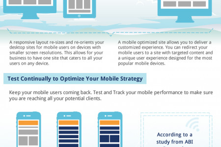 How to Grow Your Mobile Presence Infographic
