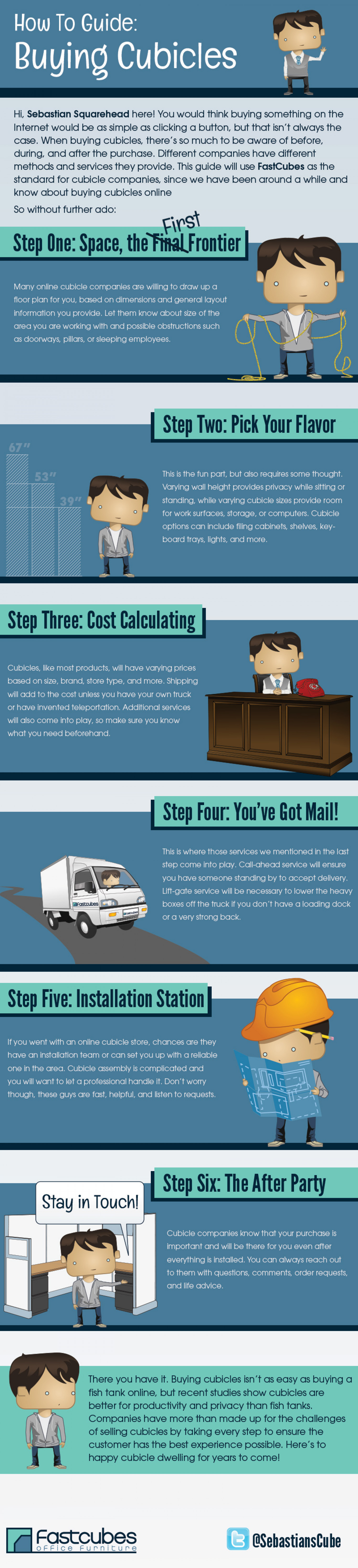 How To Guide: Buying Cubicles Infographic
