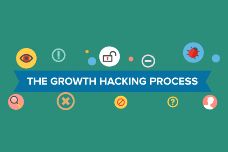How to Hack Your Way Through Success with Growth Hacking Infographic