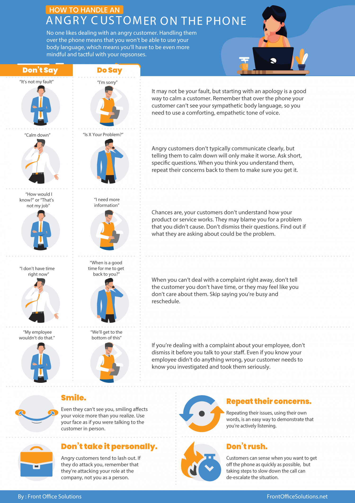 How to Handle an Angry Customer on the Phone Infographic