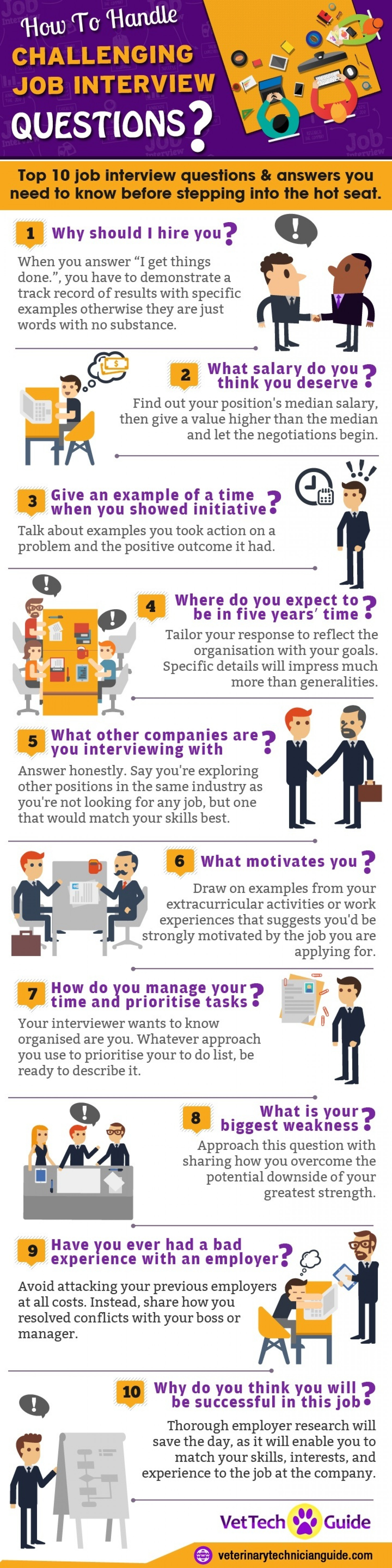 how to handle challenging job interview questions ly how to handle challenging job interview questions infographic