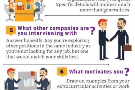 How To Handle Challenging Job Interview Questions Infographic