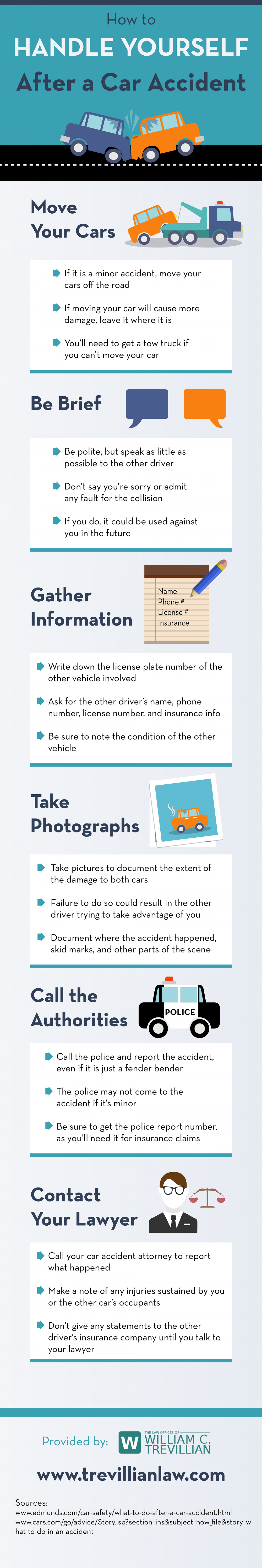 How to Handle Yourself After a Car Accident Infographic