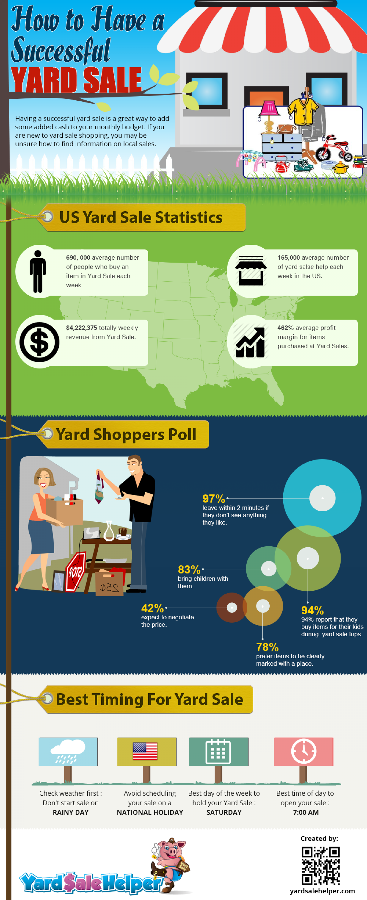 How To Have A Successful Yard Sale Infographic