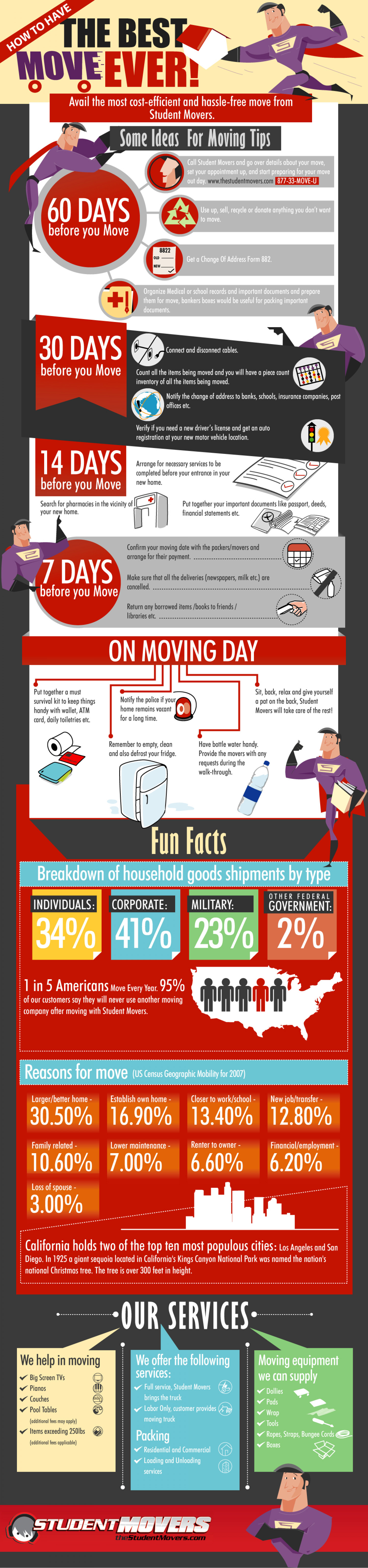 How To have The Best mover Ever Infographic