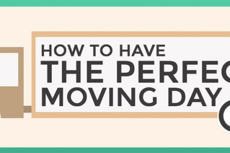 How to Have the Perfect Moving Day Infographic