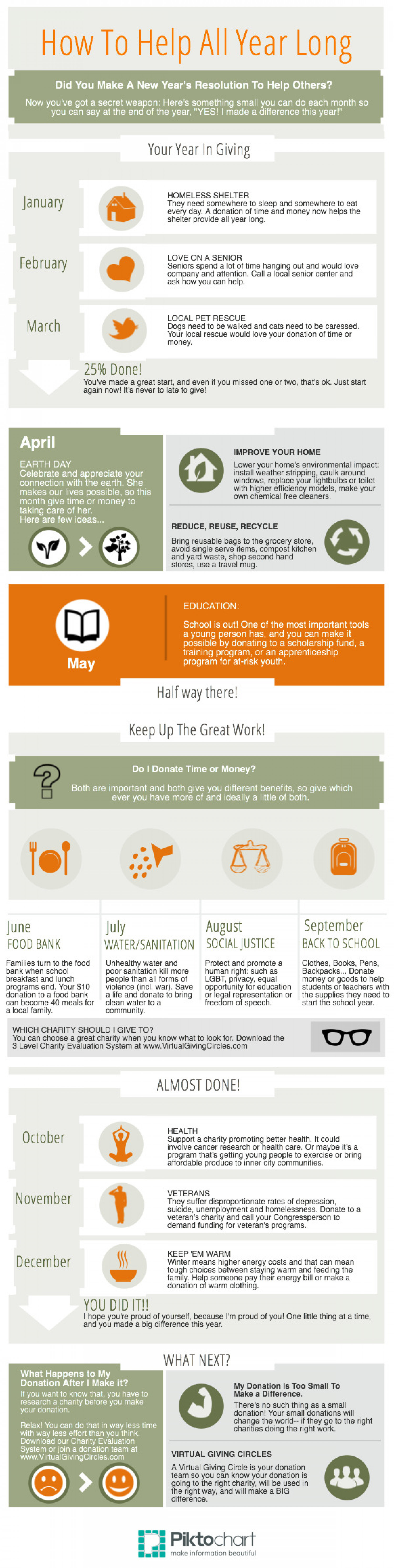 How To Help All Year Long Infographic