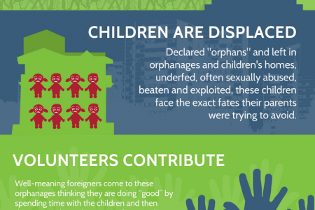 How to Help Prevent Child Trafficking in Nepal and Beyond Infographic