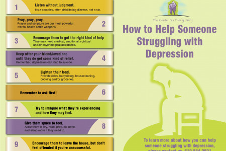 How to Help Someone Struggling With Depression Infographic