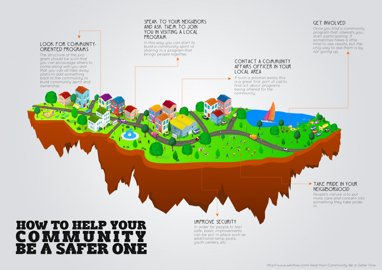 How To Help Your Community Be A Safe One Infographic