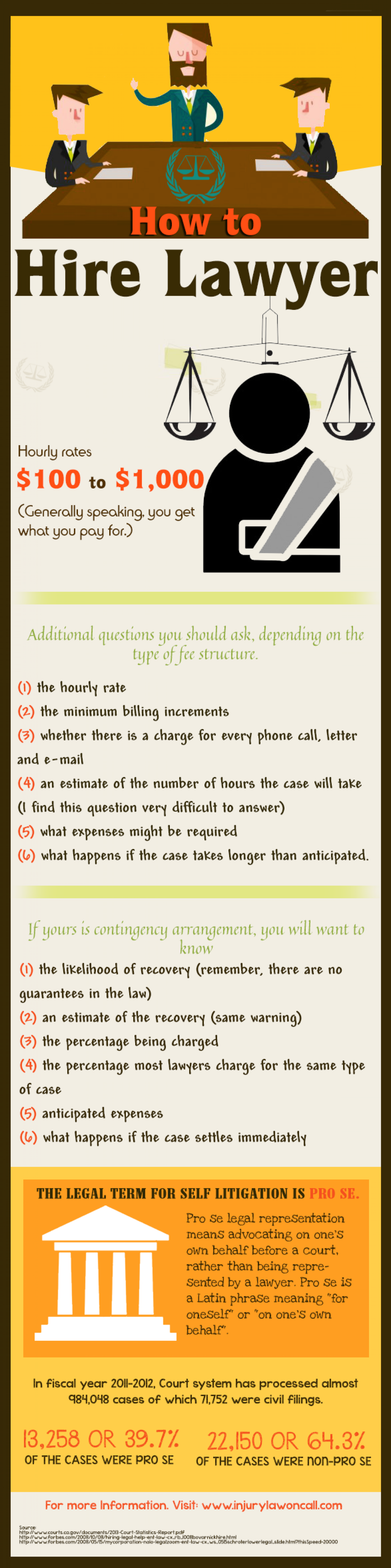 How to Hire Lawyer: 6 Steps Infographic